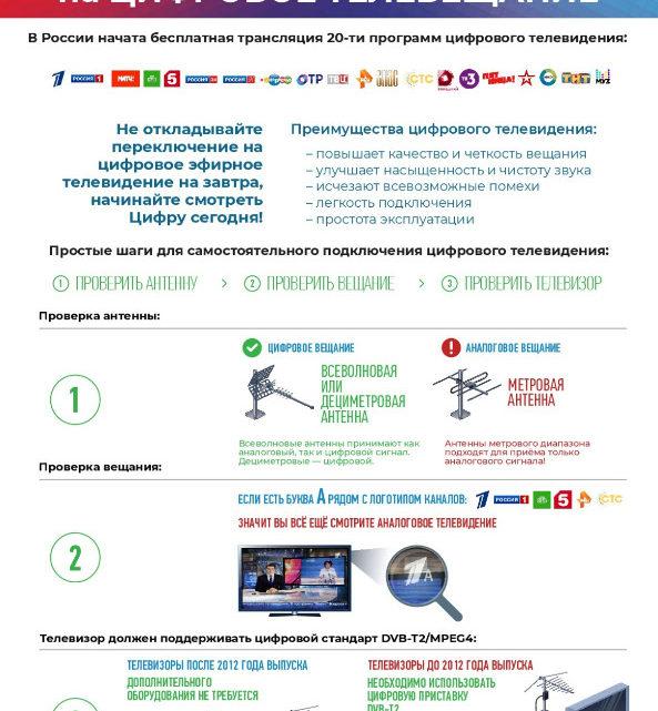 С января 2019 года Россия переходит на цифровое телевещание